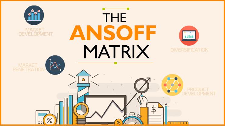 The-Ansoff-Matrix